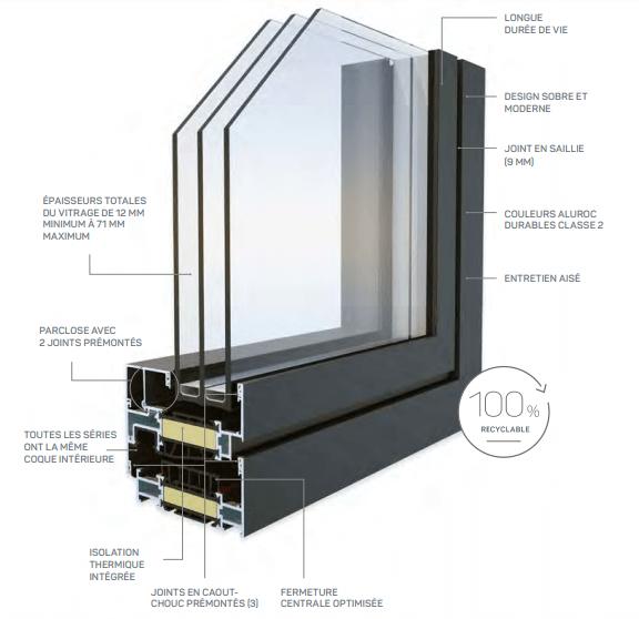Avantages fenêtres en aluminium aluminium